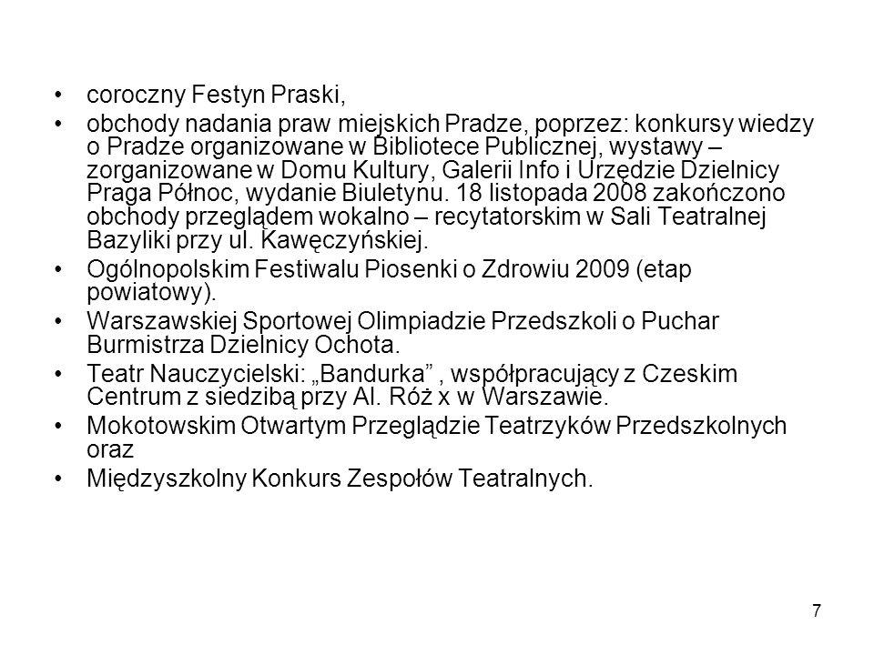 7 coroczny Festyn Praski, obchody nadania praw miejskich Pradze, poprzez: konkursy wiedzy o Pradze organizowane w Bibliotece Publicznej, wystawy – zorganizowane w Domu Kultury, Galerii Info i Urzędzie Dzielnicy Praga Północ, wydanie Biuletynu.