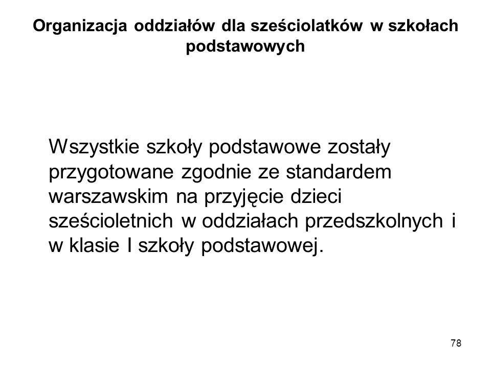 78 Organizacja oddziałów dla sześciolatków w szkołach podstawowych Wszystkie szkoły podstawowe zostały przygotowane zgodnie ze standardem warszawskim na przyjęcie dzieci sześcioletnich w oddziałach przedszkolnych i w klasie I szkoły podstawowej.