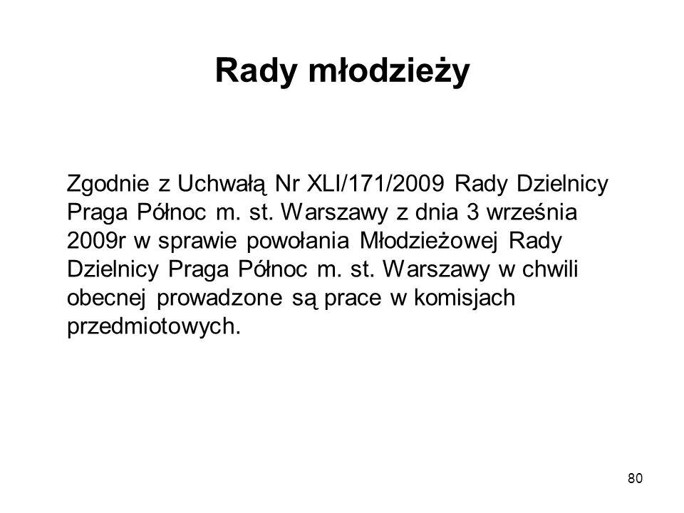 80 Rady młodzieży Zgodnie z Uchwałą Nr XLI/171/2009 Rady Dzielnicy Praga Północ m.