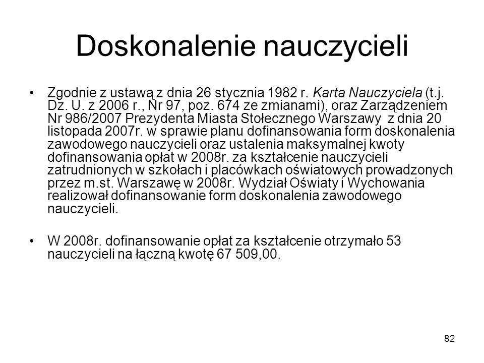 82 Doskonalenie nauczycieli Zgodnie z ustawą z dnia 26 stycznia 1982 r.