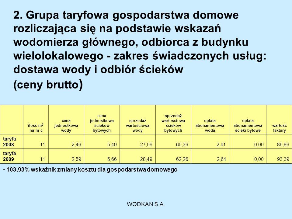WODKAN S.A. 2. 2. Grupa taryfowa gospodarstwa domowe rozliczająca się na podstawie wskazań wodomierza głównego, odbiorca z budynku wielolokalowego - z
