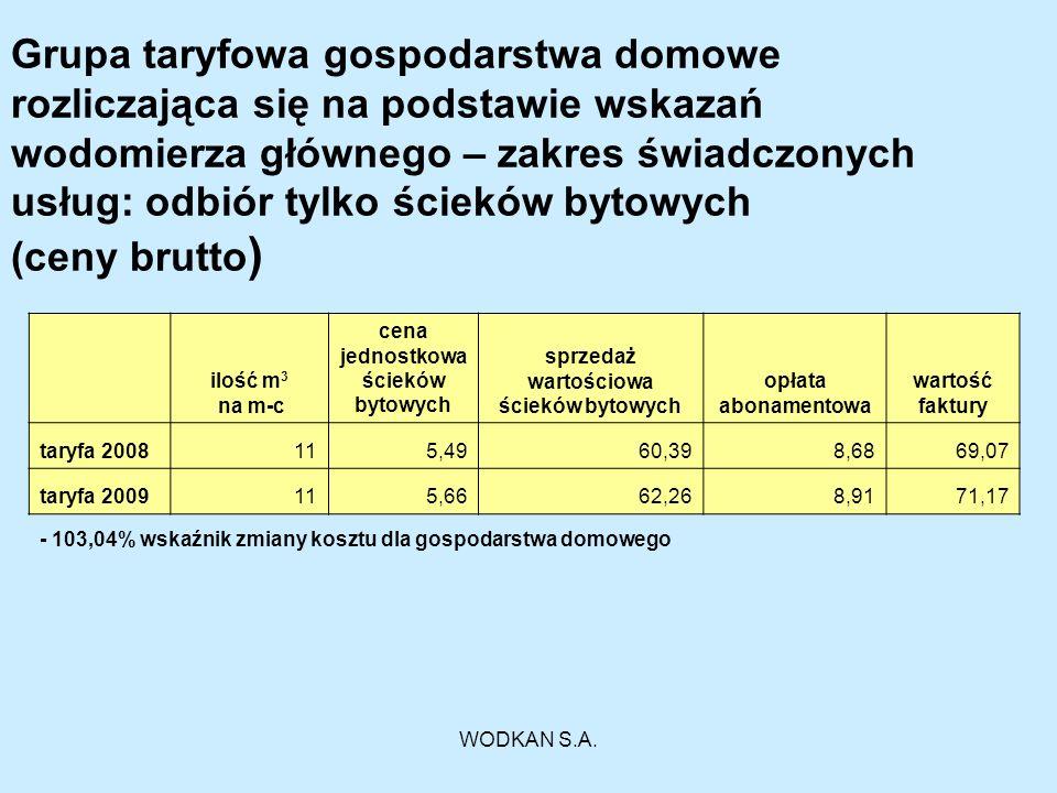 WODKAN S.A. Grupa taryfowa gospodarstwa domowe rozliczająca się na podstawie wskazań wodomierza głównego – zakres świadczonych usług: odbiór tylko ści