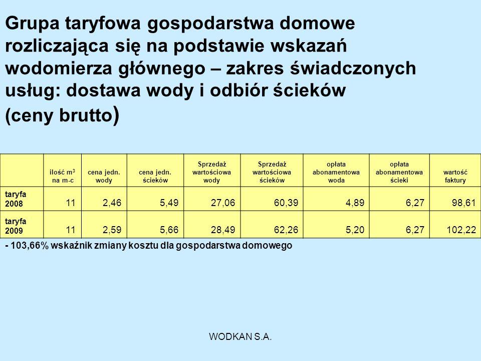 WODKAN S.A. Grupa taryfowa gospodarstwa domowe rozliczająca się na podstawie wskazań wodomierza głównego – zakres świadczonych usług: dostawa wody i o