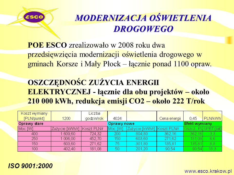 ISO 9001:2000 MODERNIZACJA OŚWIETLENIA DROGOWEGO POE ESCO zrealizowało w 2008 roku dwa przedsięwzięcia modernizacji oświetlenia drogowego w gminach Ko