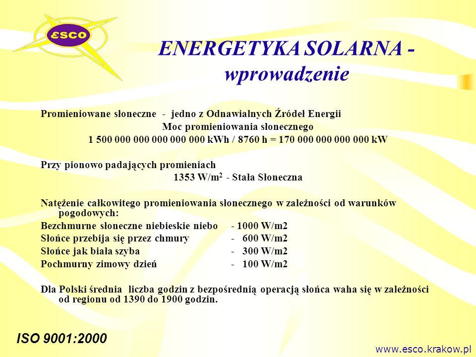 ISO 9001:2000 ENERGETYKA SOLARNA - wprowadzenie Promieniowane słoneczne - jedno z Odnawialnych Źródeł Energii Moc promieniowania słonecznego 1 500 000