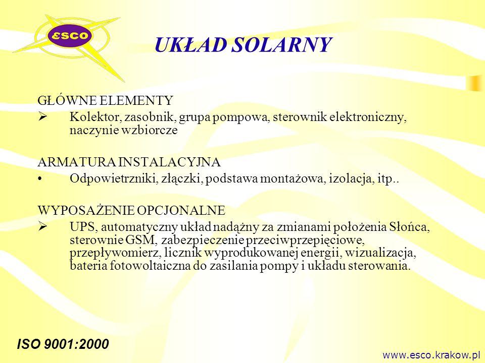 ISO 9001:2000 UKŁAD SOLARNY GŁÓWNE ELEMENTY Kolektor, zasobnik, grupa pompowa, sterownik elektroniczny, naczynie wzbiorcze ARMATURA INSTALACYJNA Odpow