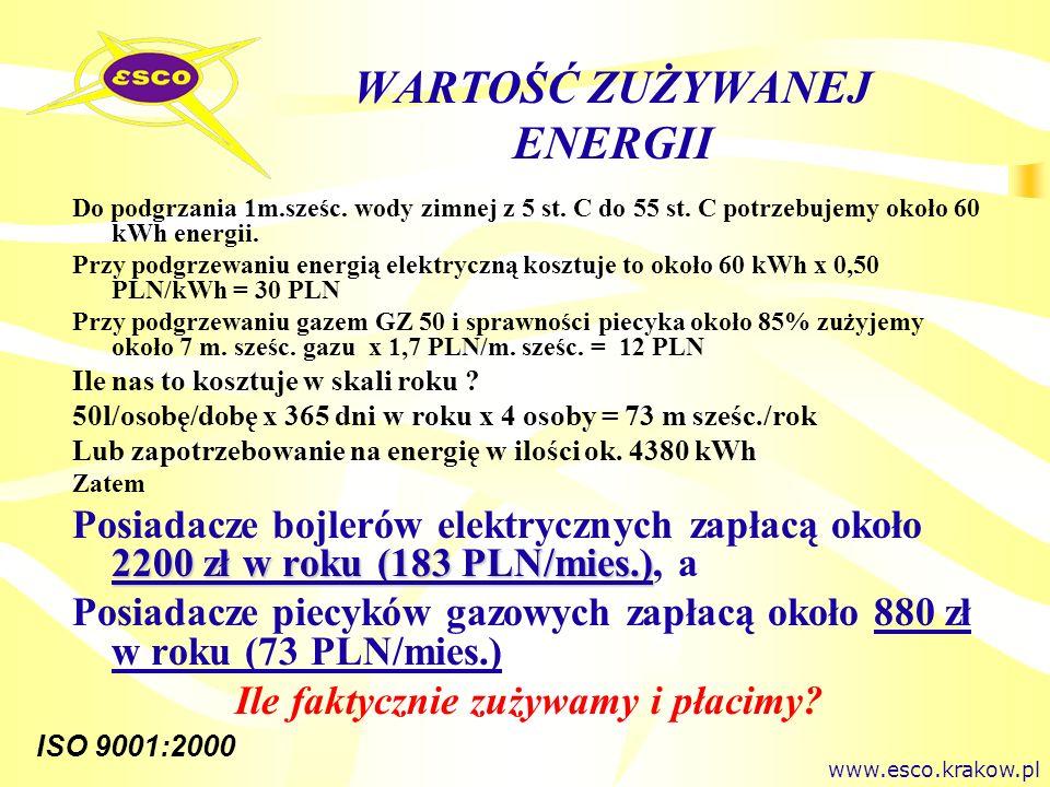 ISO 9001:2000 WARTOŚĆ ZUŻYWANEJ ENERGII Do podgrzania 1m.sześc. wody zimnej z 5 st. C do 55 st. C potrzebujemy około 60 kWh energii. Przy podgrzewaniu