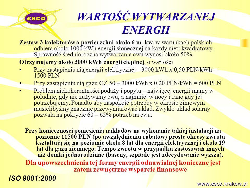 ISO 9001:2000 Zestaw 3 kolektorów o powierzchni około 6 m. kw. w warunkach polskich odbiera około 1000 kWh energii słonecznej na każdy metr kwadratowy