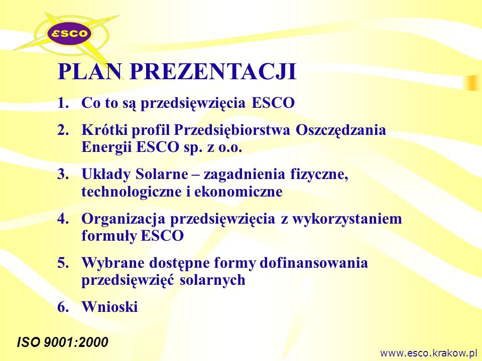 ISO 9001:2000 PLAN PREZENTACJI 1.Co to są przedsięwzięcia ESCO 2.Krótki profil Przedsiębiorstwa Oszczędzania Energii ESCO sp. z o.o. 3.Układy Solarne