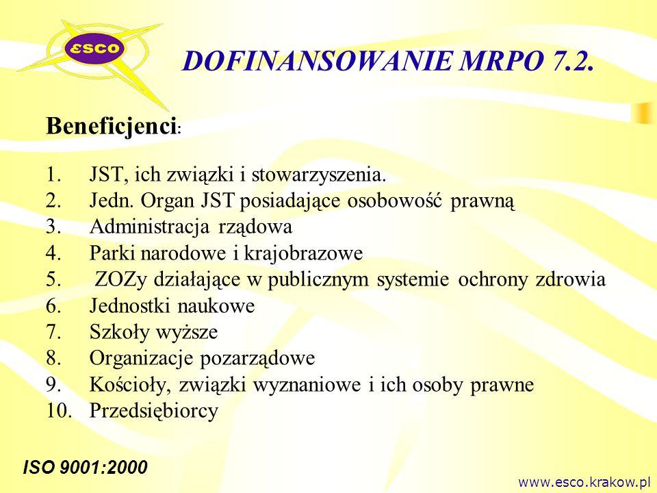 ISO 9001:2000 DOFINANSOWANIE MRPO 7.2. Beneficjenci : 1.JST, ich związki i stowarzyszenia. 2.Jedn. Organ JST posiadające osobowość prawną 3.Administra