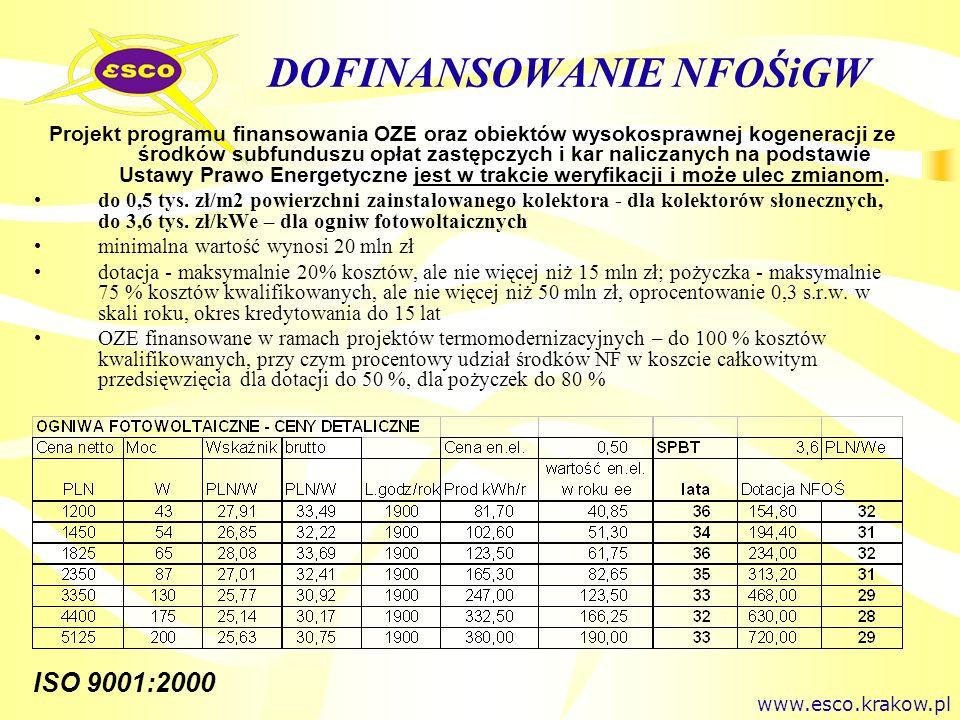 ISO 9001:2000 DOFINANSOWANIE NFOŚiGW Projekt programu finansowania OZE oraz obiektów wysokosprawnej kogeneracji ze środków subfunduszu opłat zastępczy