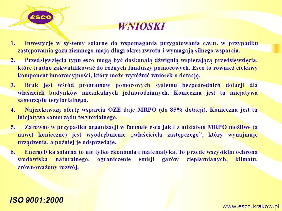 ISO 9001:2000 WNIOSKI 1.Inwestycje w systemy solarne do wspomagania przygotowania c.w.u. w przypadku zastępowania gazu ziemnego mają długi okres zwrot
