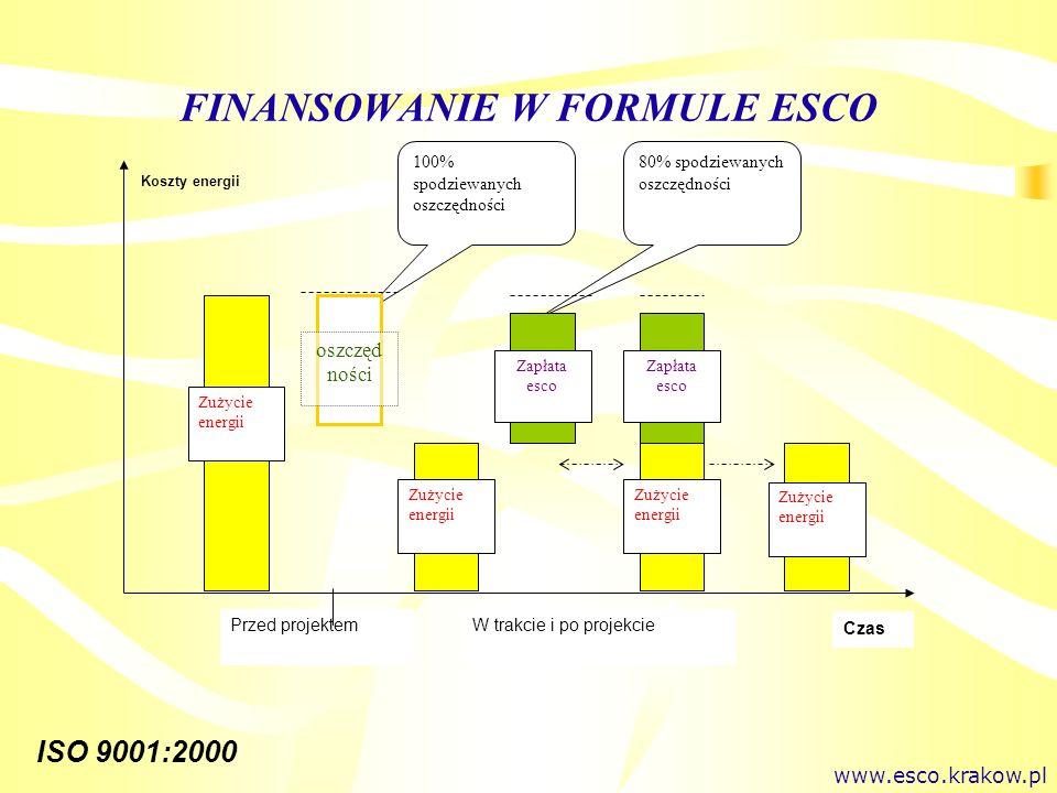 ISO 9001:2000 Cechą charakterystyczną finansowania w formule esco jest fakt, iż wygenerowane w wyniku realizacji projektu oszczędności, w odniesieniu do stanu sprzed modernizacji, będą spłacały w danym okresie czasu nakłady inwestycyjne poniesione przez Przedsiębiorstwo Oszczędzania Energii ESCO Sp.