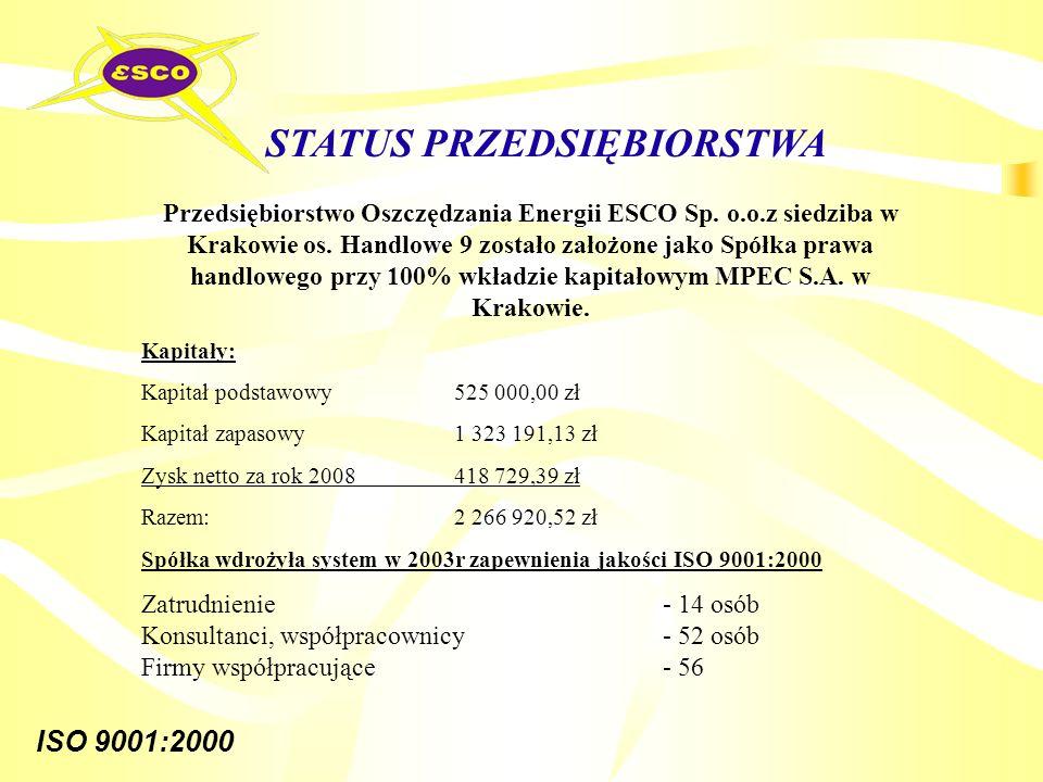 ISO 9001:2000 STATUS PRZEDSIĘBIORSTWA Przedsiębiorstwo Oszczędzania Energii ESCO Sp. o.o.z siedziba w Krakowie os. Handlowe 9 zostało założone jako Sp