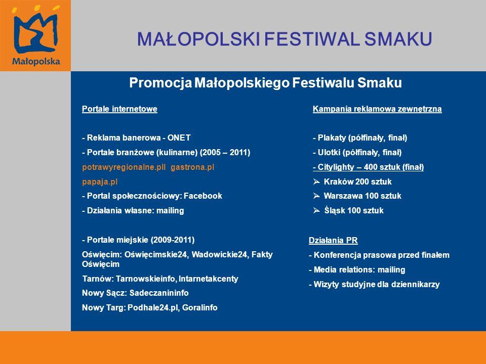 Promocja Małopolskiego Festiwalu Smaku MAŁOPOLSKI FESTIWAL SMAKU Portale internetowe - Reklama banerowa - ONET - Portale branżowe (kulinarne) (2005 –