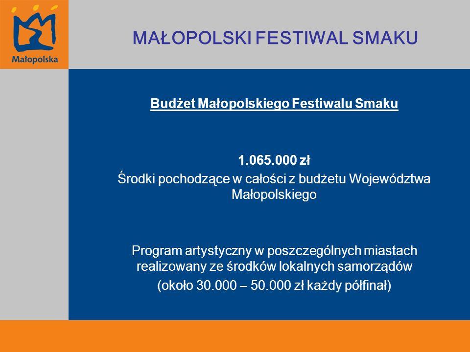 Budżet Małopolskiego Festiwalu Smaku 1.065.000 zł Środki pochodzące w całości z budżetu Województwa Małopolskiego Program artystyczny w poszczególnych