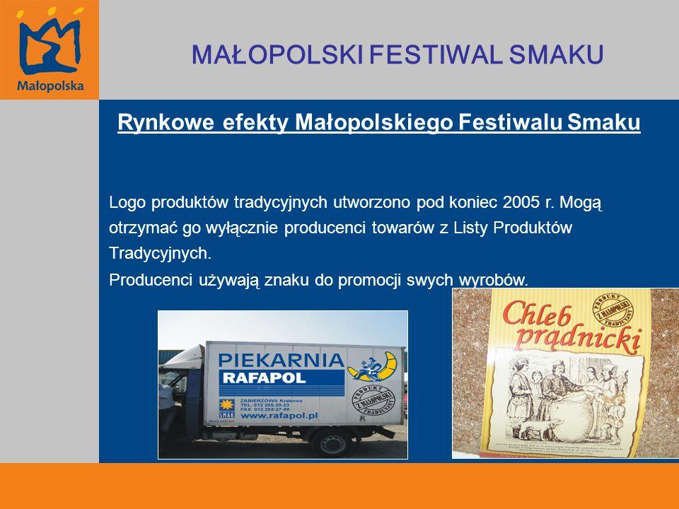 Rynkowe efekty Małopolskiego Festiwalu Smaku Logo produktów tradycyjnych utworzono pod koniec 2005 r. Mogą otrzymać go wyłącznie producenci towarów z