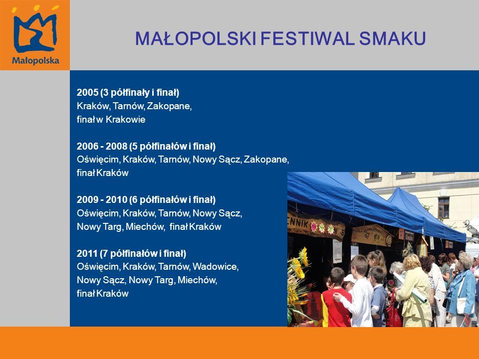 2005 (3 półfinały i finał) Kraków, Tarnów, Zakopane, finał w Krakowie 2006 - 2008 (5 półfinałów i finał) Oświęcim, Kraków, Tarnów, Nowy Sącz, Zakopane