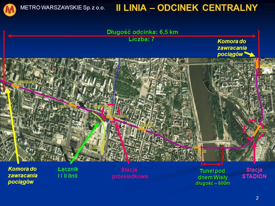 2 Stacja przesiadkowa Długość odcinka: 6,5 km Liczba: 7 Tunel pod dnem Wisły długość – 600m Komora do zawracania pociągów Łącznik I i II linii Stacja