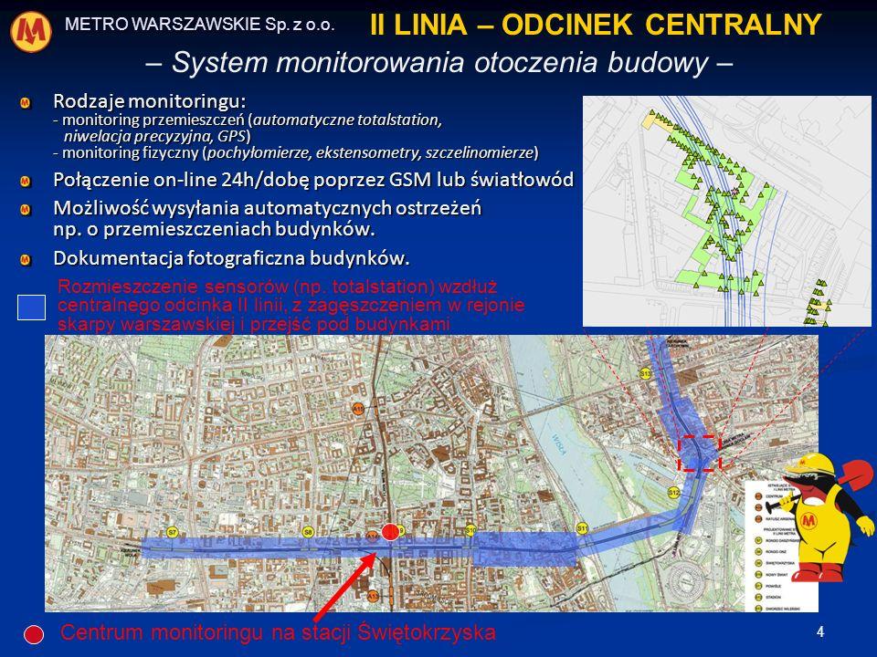 Rodzaje monitoringu: - monitoring przemieszczeń (automatyczne totalstation, niwelacja precyzyjna, GPS) - monitoring fizyczny (pochyłomierze, ekstensom