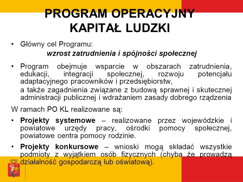 PROGRAM OPERACYJNY KAPITAŁ LUDZKI Główny cel Programu: wzrost zatrudnienia i spójności społecznej Program obejmuje wsparcie w obszarach zatrudnienia,