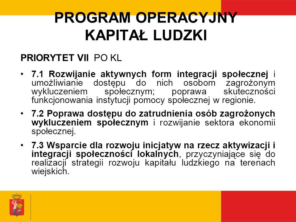 PROGRAM OPERACYJNY KAPITAŁ LUDZKI PRIORYTET VII PO KL 7.1 Rozwijanie aktywnych form integracji społecznej i umożliwianie dostępu do nich osobom zagroż