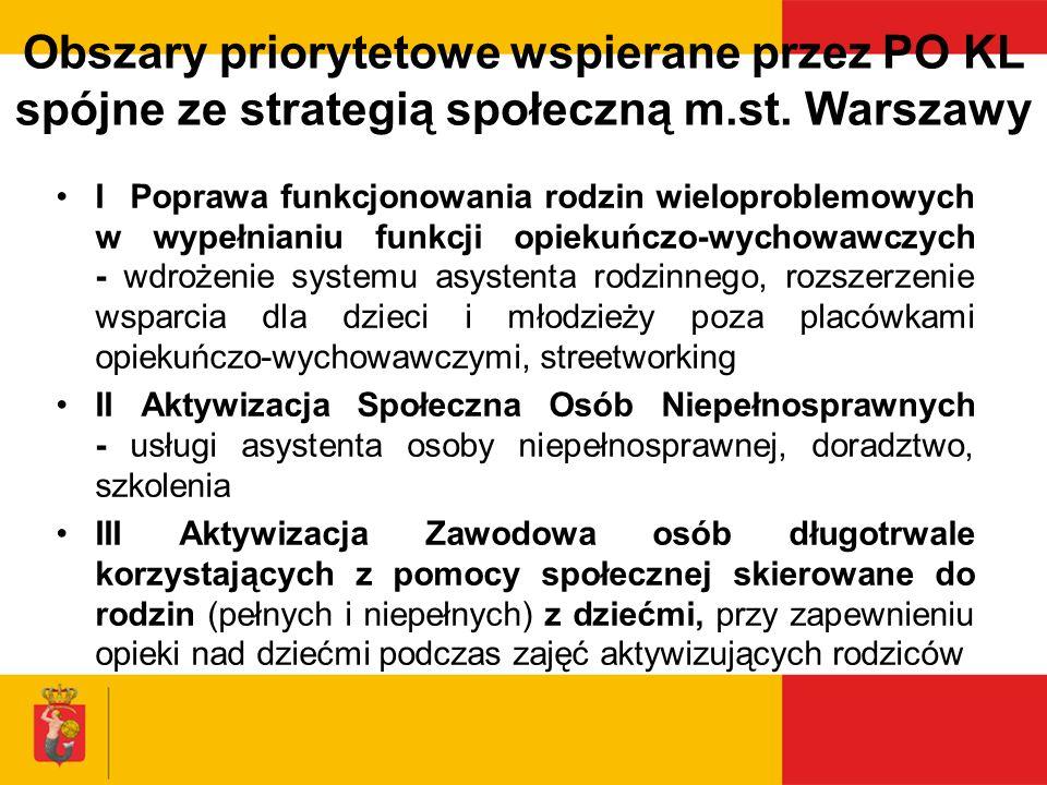 Obszary priorytetowe wspierane przez PO KL spójne ze strategią społeczną m.st. Warszawy I Poprawa funkcjonowania rodzin wieloproblemowych w wypełniani