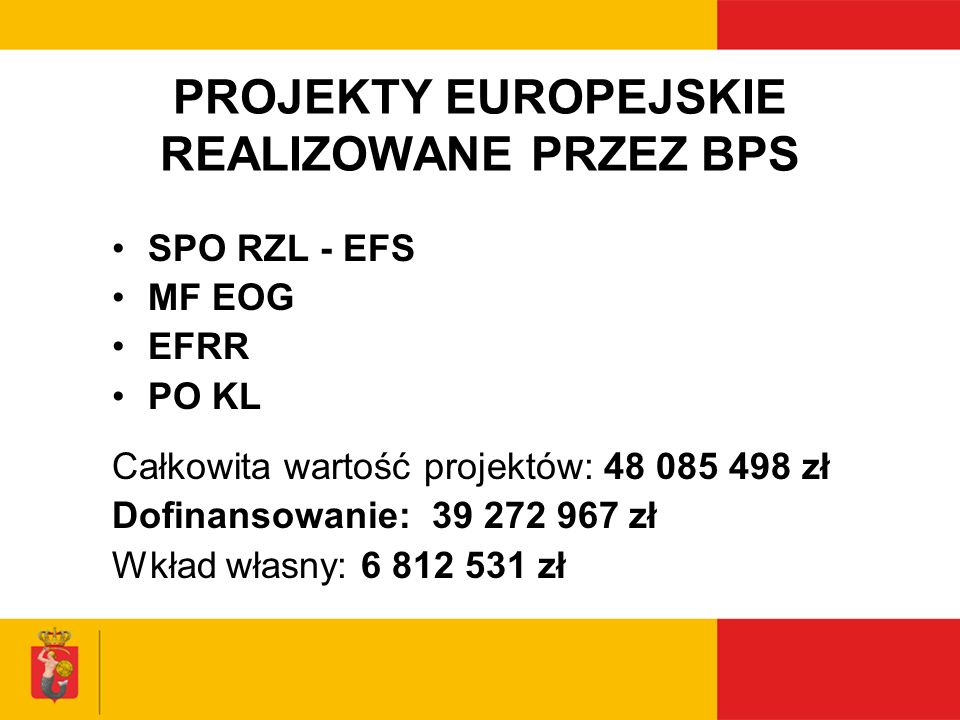 PROJEKTY EUROPEJSKIE REALIZOWANE PRZEZ BPS SPO RZL - EFS MF EOG EFRR PO KL Całkowita wartość projektów: 48 085 498 zł Dofinansowanie: 39 272 967 zł Wk