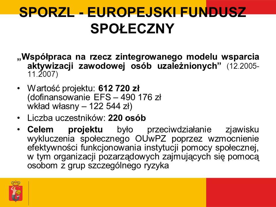 SPORZL - EUROPEJSKI FUNDUSZ SPOŁECZNY Współpraca na rzecz zintegrowanego modelu wsparcia aktywizacji zawodowej osób uzależnionych (12.2005- 11.2007) W