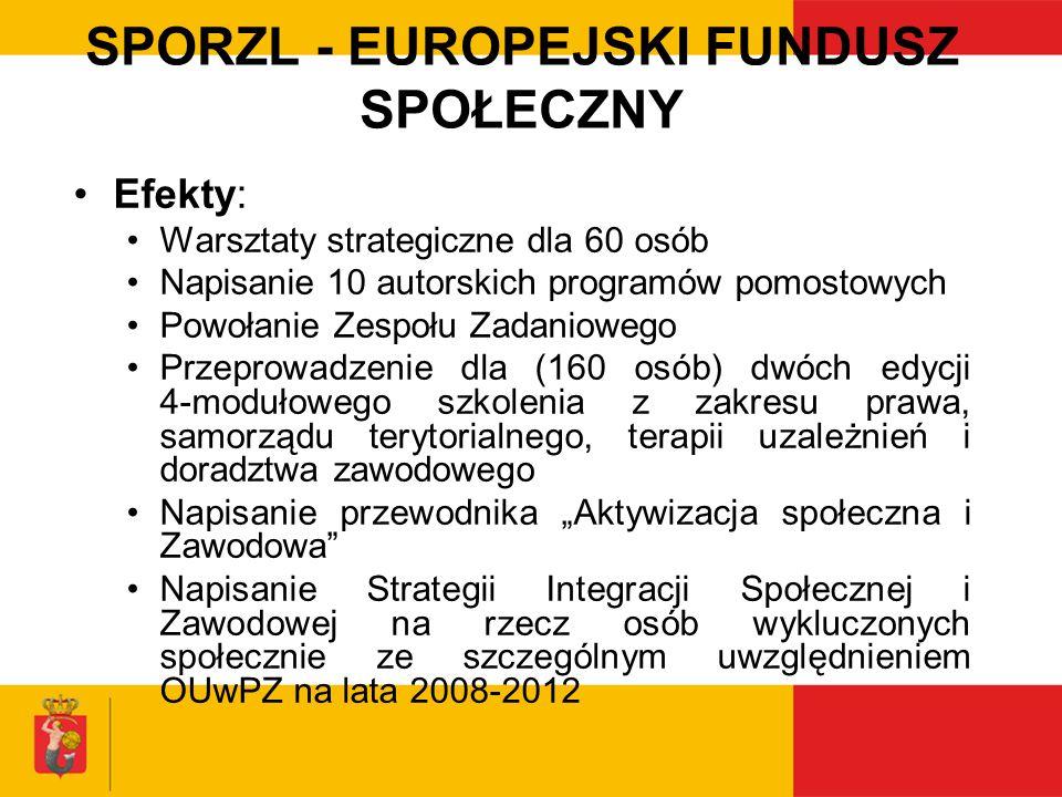 SPORZL - EUROPEJSKI FUNDUSZ SPOŁECZNY Efekty: Warsztaty strategiczne dla 60 osób Napisanie 10 autorskich programów pomostowych Powołanie Zespołu Zadan