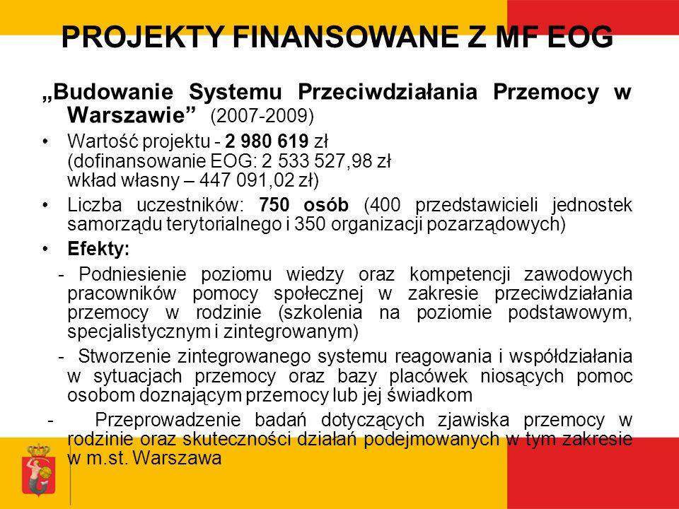 PROJEKTY FINANSOWANE Z MF EOG Budowanie Systemu Przeciwdziałania Przemocy w Warszawie (2007-2009) Wartość projektu - 2 980 619 zł (dofinansowanie EOG: