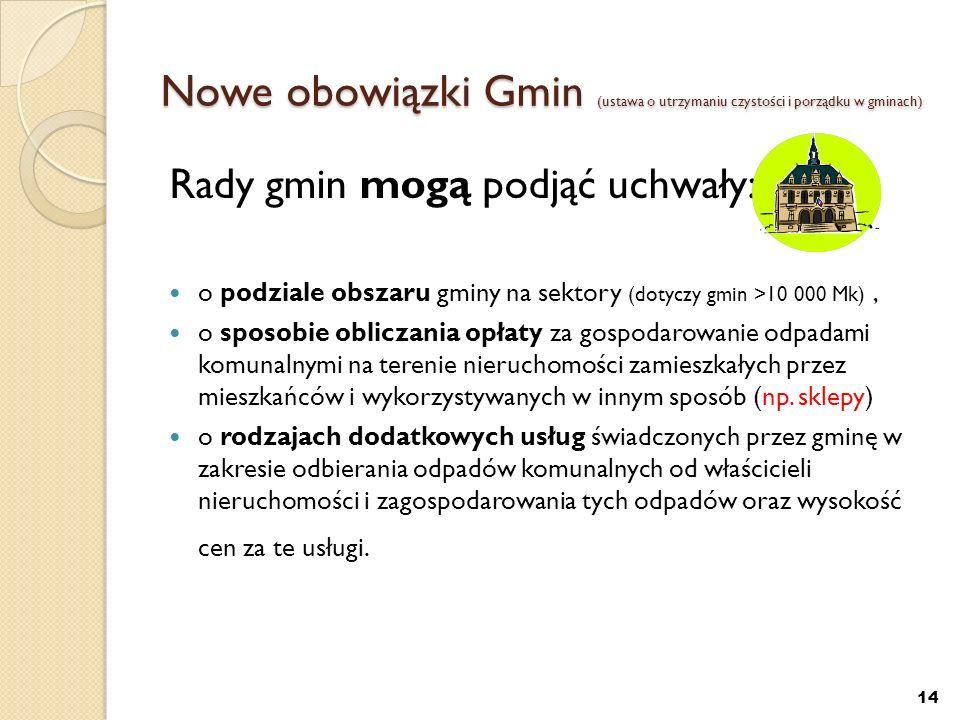 Nowe obowiązki Gmin (ustawa o utrzymaniu czystości i porządku w gminach) Rady gmin mogą podjąć uchwały: o podziale obszaru gminy na sektory (dotyczy g