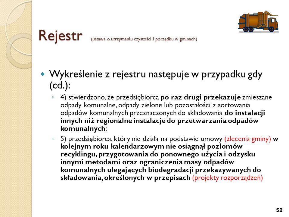 Rejestr (ustawa o utrzymaniu czystości i porządku w gminach) Wykreślenie z rejestru następuje w przypadku gdy (cd.): 4) stwierdzono, że przedsiębiorca