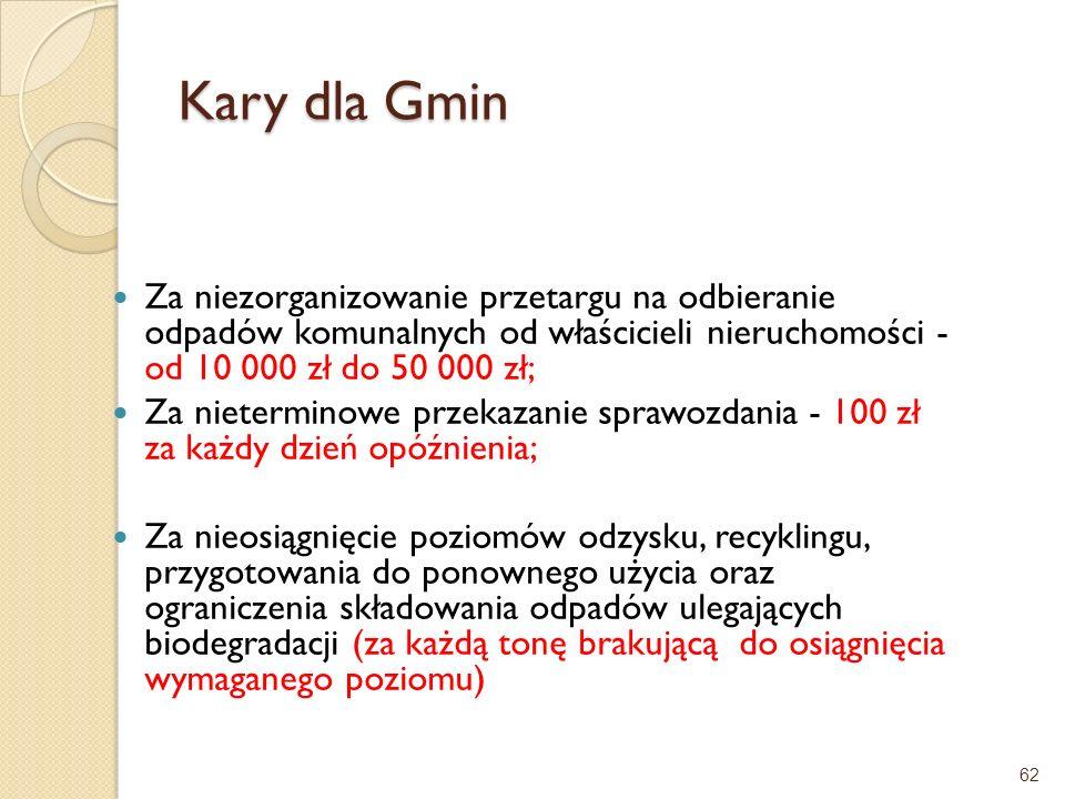 Kary dla Gmin Za niezorganizowanie przetargu na odbieranie odpadów komunalnych od właścicieli nieruchomości - od 10 000 zł do 50 000 zł; Za nietermino