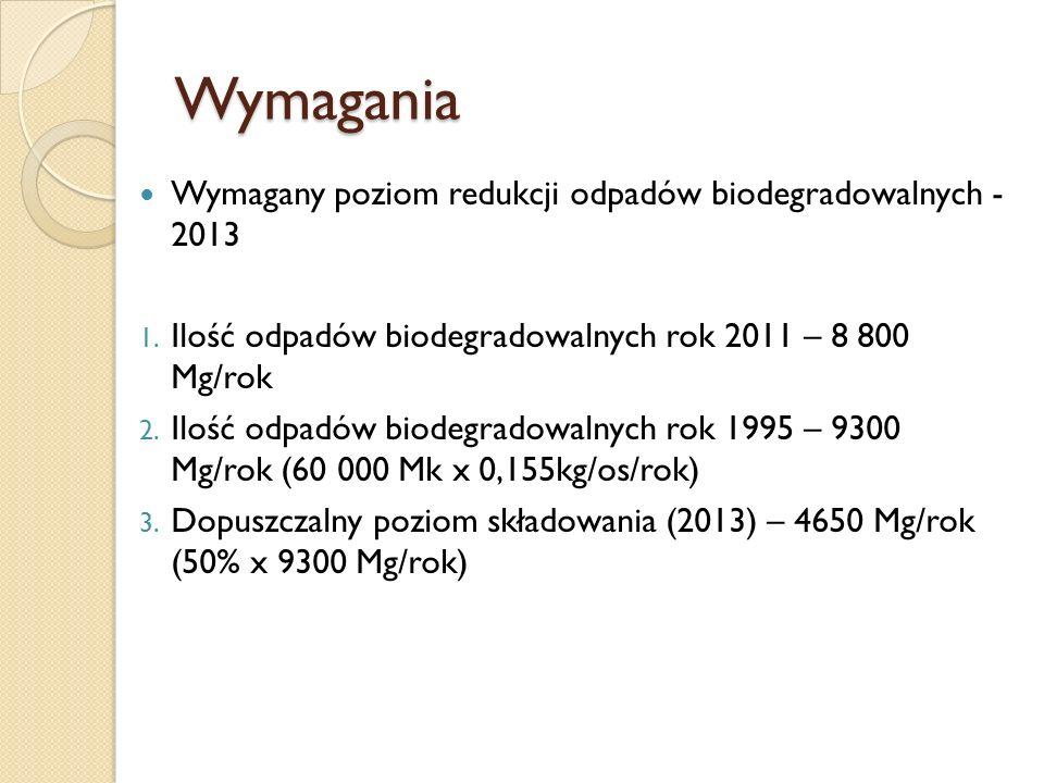 Wymagania Wymagany poziom redukcji odpadów biodegradowalnych - 2013 1. Ilość odpadów biodegradowalnych rok 2011 – 8 800 Mg/rok 2. Ilość odpadów biodeg