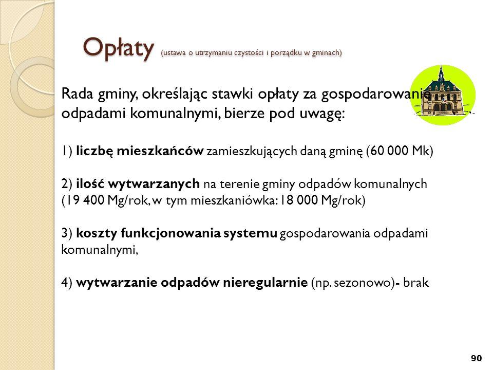 Opłaty (ustawa o utrzymaniu czystości i porządku w gminach) 90 Rada gminy, określając stawki opłaty za gospodarowanie odpadami komunalnymi, bierze pod