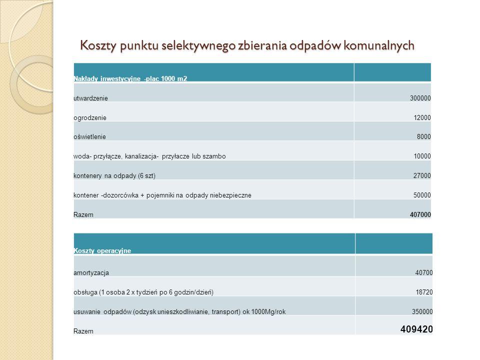 Koszty punktu selektywnego zbierania odpadów komunalnych Nakłady inwestycyjne -plac 1000 m2 utwardzenie300000 ogrodzenie12000 oświetlenie8000 woda- pr