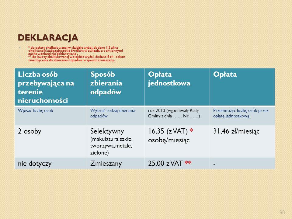 DEKLARACJA * do opłaty skalkulowanej w slajdzie wyżej, dodano 1,5 zł na okoliczność zabezpieczenia środków w związku z odmiennymi zachowaniami niż dek