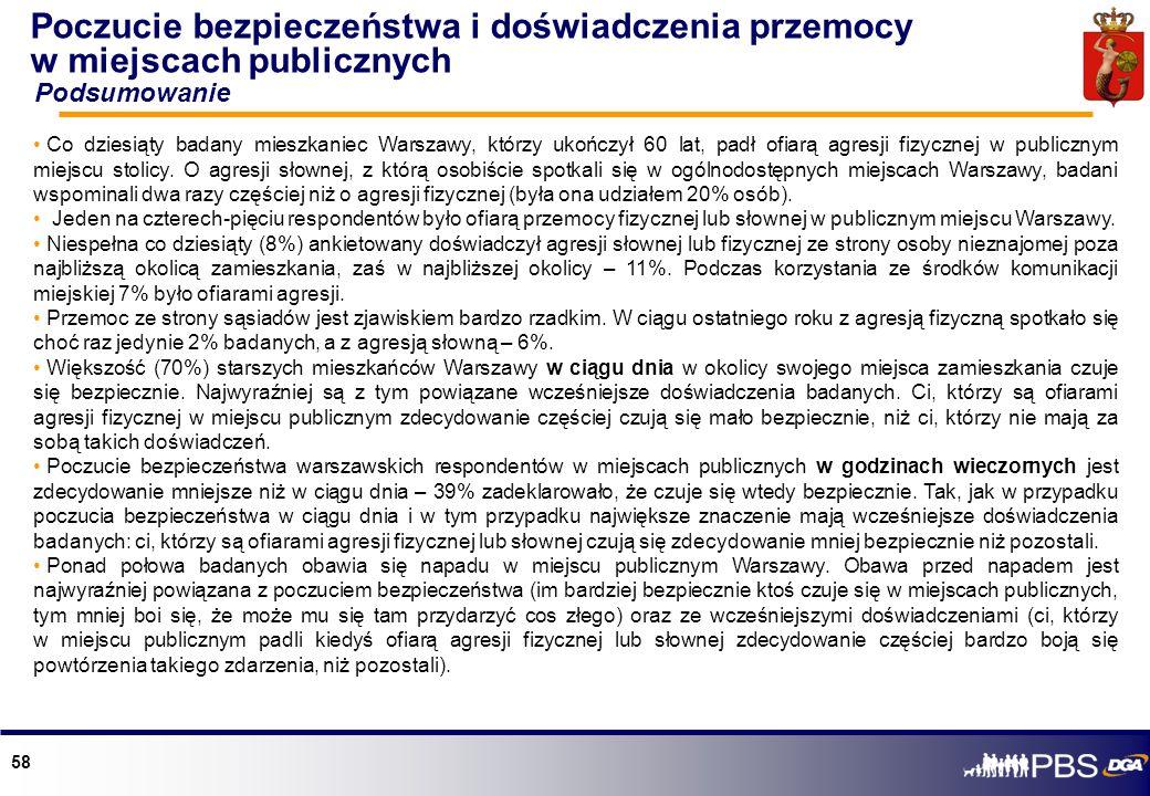 58 Poczucie bezpieczeństwa i doświadczenia przemocy w miejscach publicznych Podsumowanie Co dziesiąty badany mieszkaniec Warszawy, którzy ukończył 60