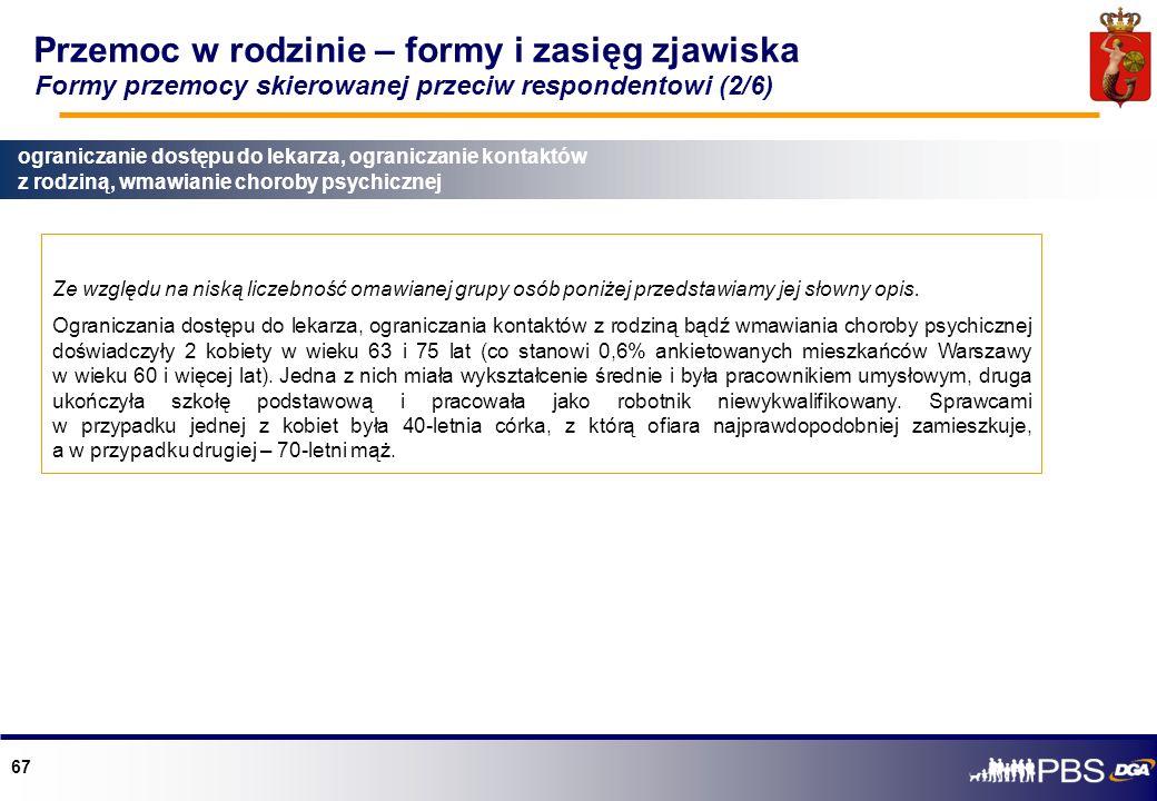 67 Formy przemocy skierowanej przeciw respondentowi (2/6) ograniczanie dostępu do lekarza, ograniczanie kontaktów z rodziną, wmawianie choroby psychic