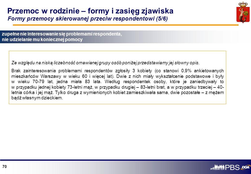 70 Formy przemocy skierowanej przeciw respondentowi (5/6) zupełne nie interesowanie się problemami respondenta, nie udzielanie mu koniecznej pomocy Pr
