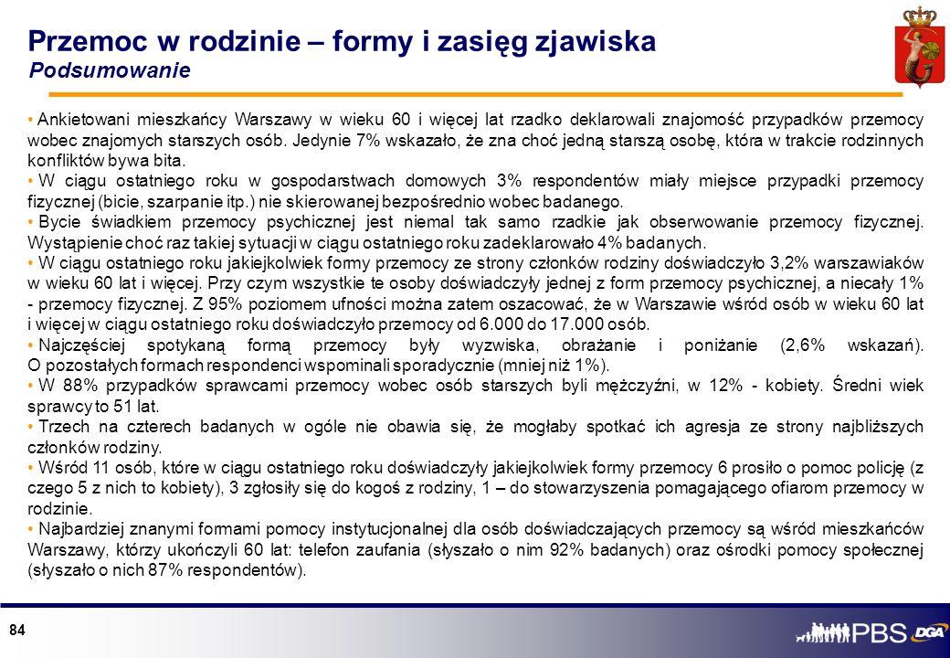 84 Podsumowanie Przemoc w rodzinie – formy i zasięg zjawiska Ankietowani mieszkańcy Warszawy w wieku 60 i więcej lat rzadko deklarowali znajomość przy