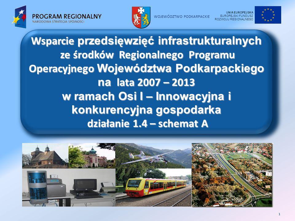 WOJEWÓDZTWO PODKARPACKIE UNIA EUROPEJSKA EUROPEJSKI FUNDUSZ ROZWOJU REGIONALNEGO Wsparcie przedsięwzięć infrastrukturalnych ze środków Regionalnego Pr