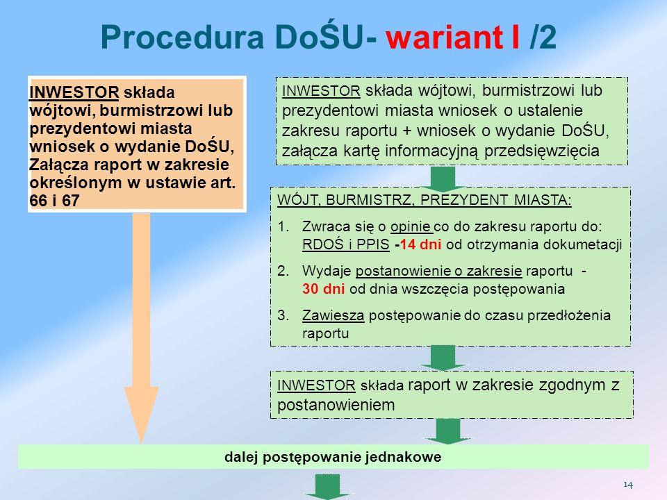 Procedura DoŚU- wariant I /2 INWESTOR składa wójtowi, burmistrzowi lub prezydentowi miasta wniosek o wydanie DoŚU, Załącza raport w zakresie określony
