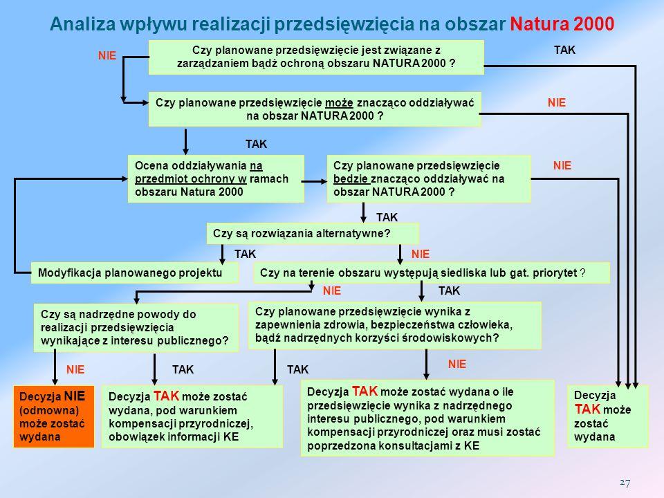 Analiza wpływu realizacji przedsięwzięcia na obszar Natura 2000 Czy planowane przedsięwzięcie jest związane z zarządzaniem bądź ochroną obszaru NATURA
