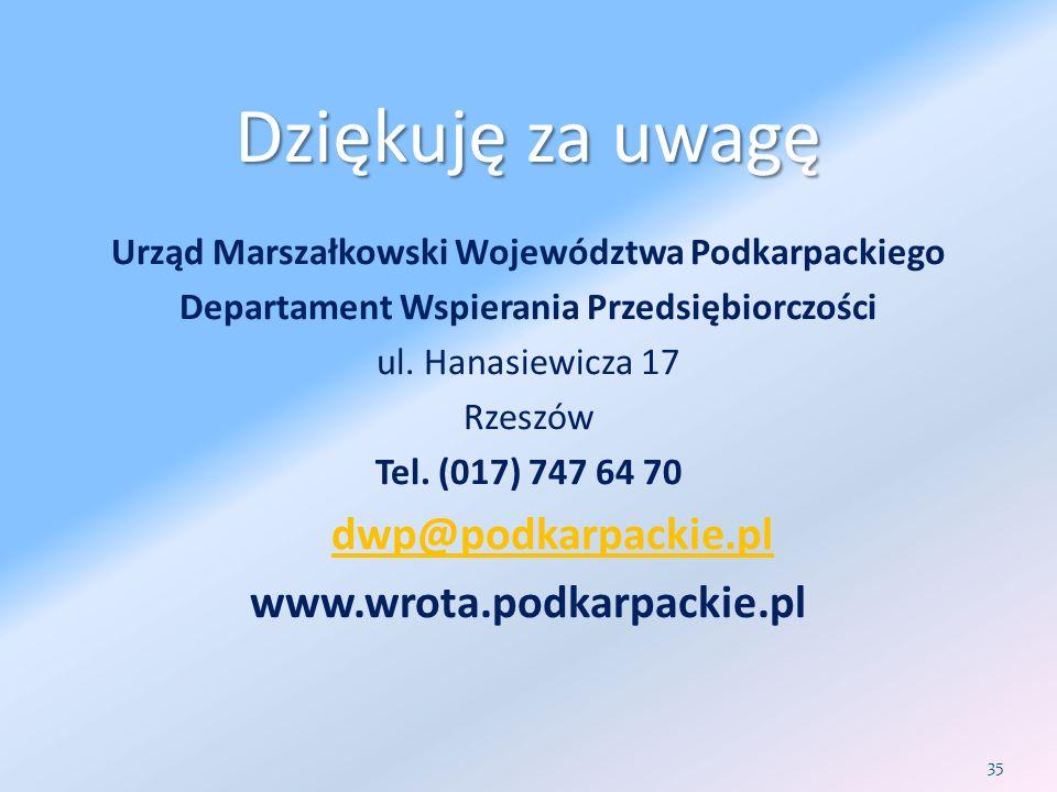 Urząd Marszałkowski Województwa Podkarpackiego Departament Wspierania Przedsiębiorczości ul. Hanasiewicza 17 Rzeszów Tel. (017) 747 64 70 dwp@podkarpa