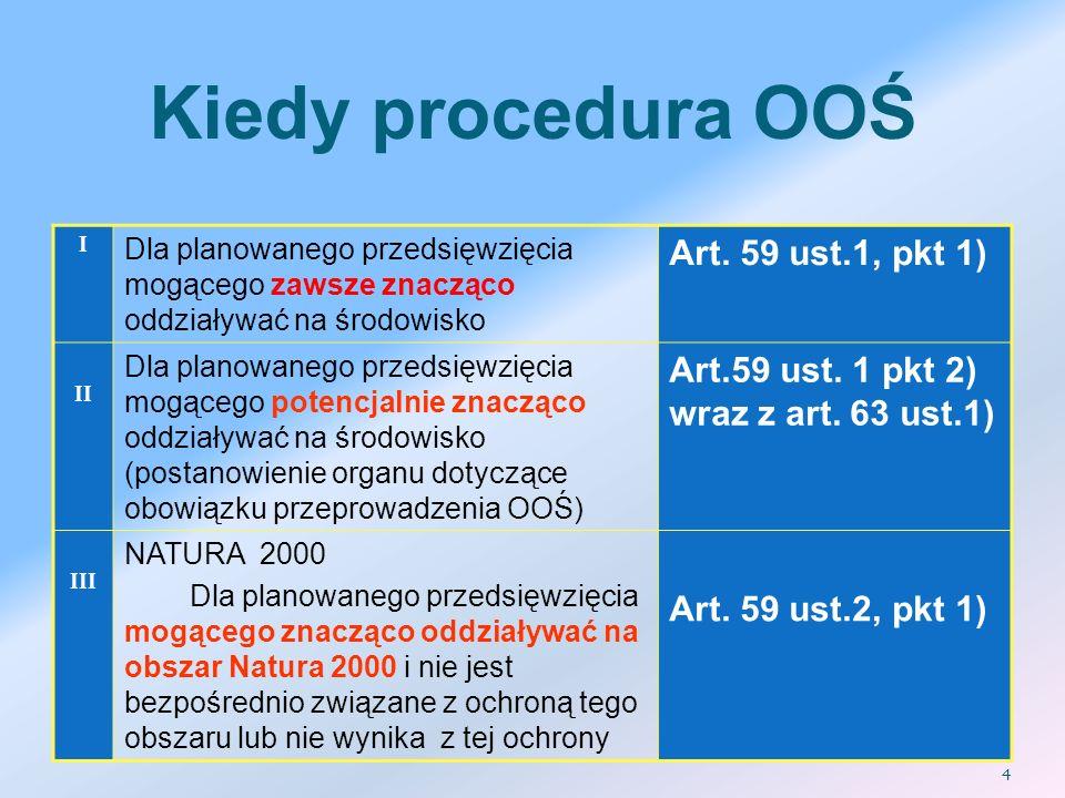 Ponowna OOŚ - wariant V /2 INWESTOR składa staroście wniosek o pozwolenie na budowę, załącza raport + DoŚU STAROSTA: (uznając że przedsięwzięcie może znacząco oddziaływać na obszar Natura 2000, wydaje postanowienie, w którym nakazuje inwestorowi przedłożenie dokumentacji, w tym karty informacyjnej przedsięwzięcia (KIP), do RDOŚ RDOŚ, po otrzymaniu dokumentacji bada, czy przedsięwzięcie może znacząco oddziaływać na obszar Natura 2000 RDOŚ, postanawia przeprowadzić ocenę oddziaływania na obszar Natura 2000, nakazuje sporządzenie raportu, określa jego zakres – (służy prawo zażalenia) RDOŚ wydaje postanowienie o braku potrzeby przeprowadzania oceny oddziaływania przedsięwzięcia na obszar Natura 2000, STAROSTA wydaje pozwolenie na budowę Inwestor przedkłada RDOŚ raport w zakresie zgodnym z postanowieniem RDOŚ, występuje do starosty o zapewnienie udziały społeczeństwa, załączając raport Starosta; 1) podaje do publicznej wiadomości informację o postępowaniu ws.