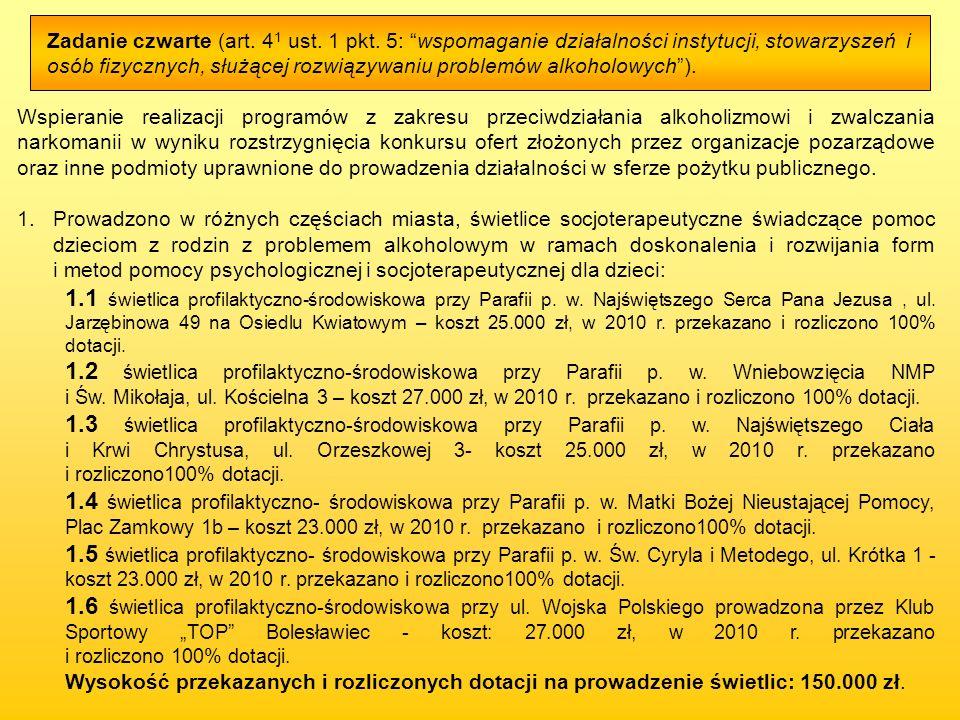 Zadanie czwarte (art. 4 1 ust. 1 pkt. 5: wspomaganie działalności instytucji, stowarzyszeń i osób fizycznych, służącej rozwiązywaniu problemów alkohol