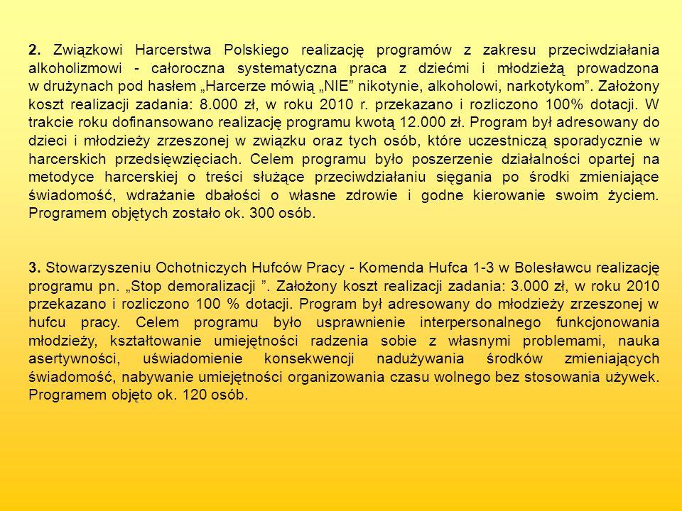 2. Związkowi Harcerstwa Polskiego realizację programów z zakresu przeciwdziałania alkoholizmowi - całoroczna systematyczna praca z dziećmi i młodzieżą
