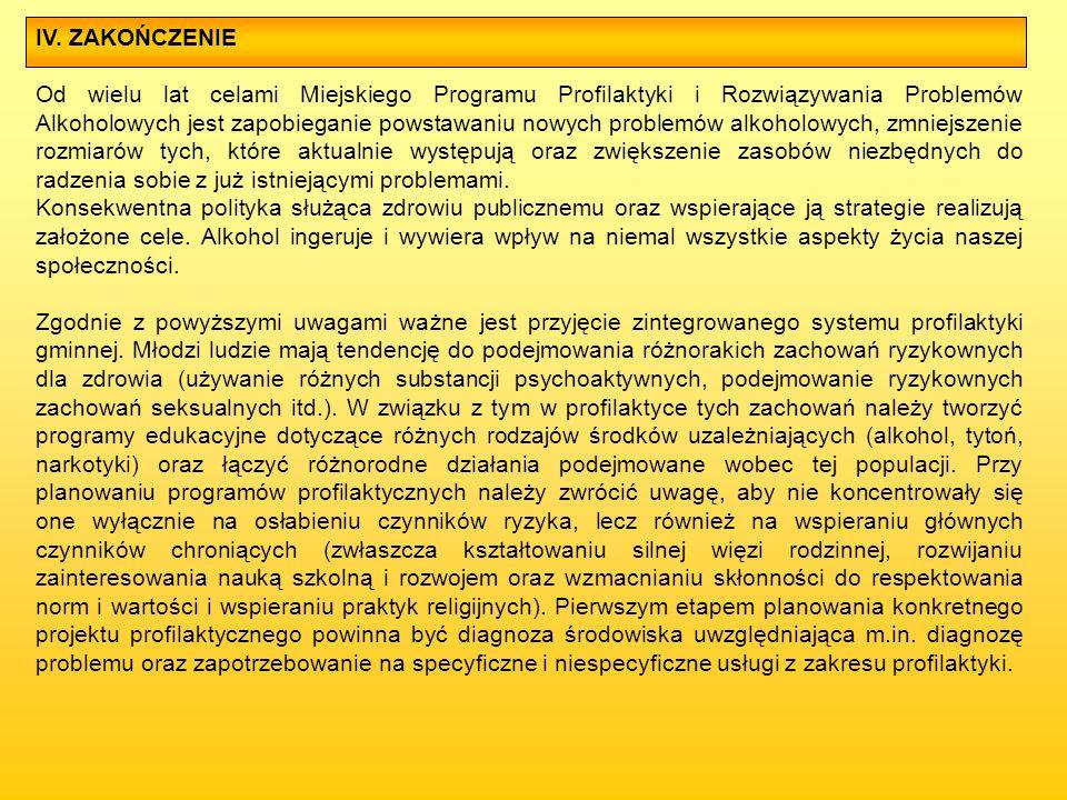 IV. ZAKOŃCZENIE Od wielu lat celami Miejskiego Programu Profilaktyki i Rozwiązywania Problemów Alkoholowych jest zapobieganie powstawaniu nowych probl